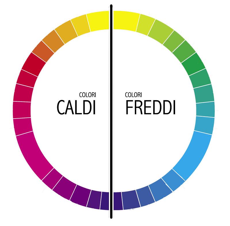 Abbinamenti di colori: le regole da seguire per non sbagliare