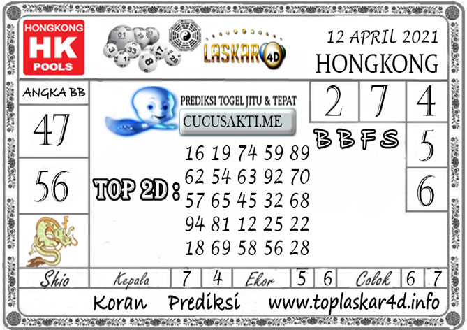 Prediksi Togel HONGKONG LASKAR4D 12 APRIL 2021