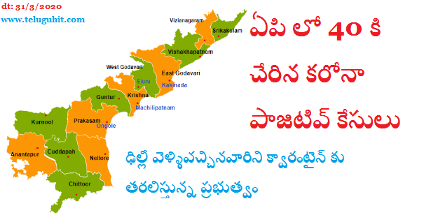 andhra-pradesh-coronavirus-positive-cases-today.png (320×168)