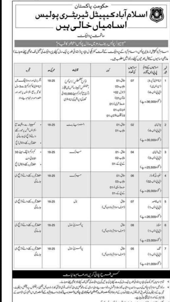 Jobs in Islamabad Capital Territory Police Latest Advertisement 2020