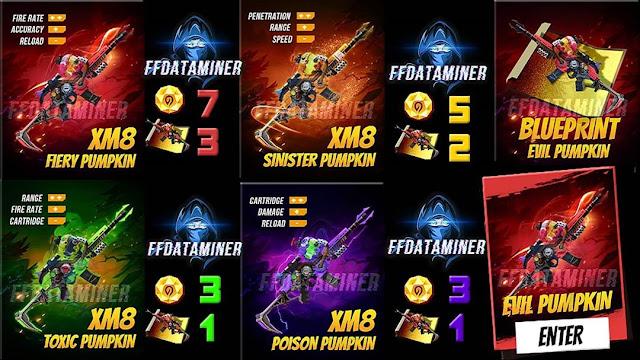 xm 8 incubator ff