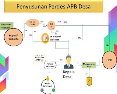 evaluasi_apbdesa