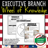 Executive Branch Wheel of Knowledge Interactive Notebooking