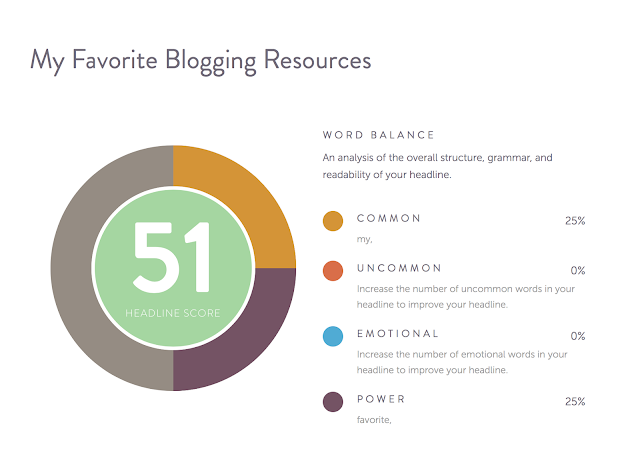 Helpful online tools for bloggers