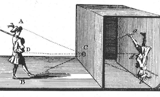 Dünyadaki ilk fotoğraf makinesi