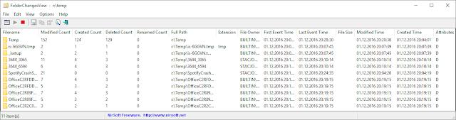 Monitorowanie ilości zapisywanych danych do folderu TEMP na ramdysku