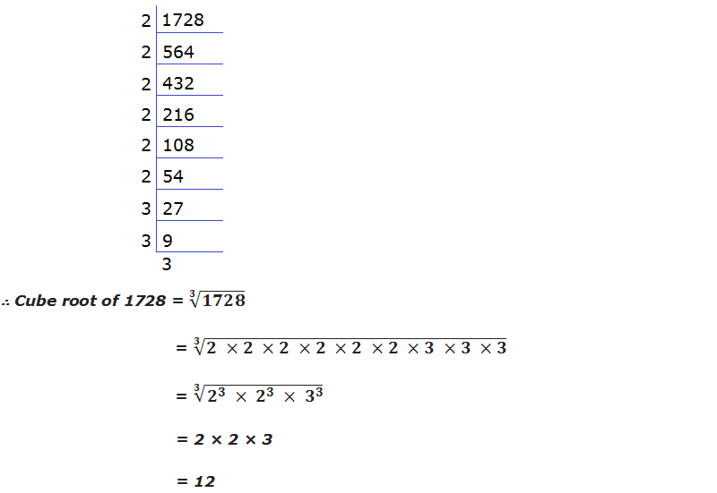 cube root of 1728 by prime factorization method