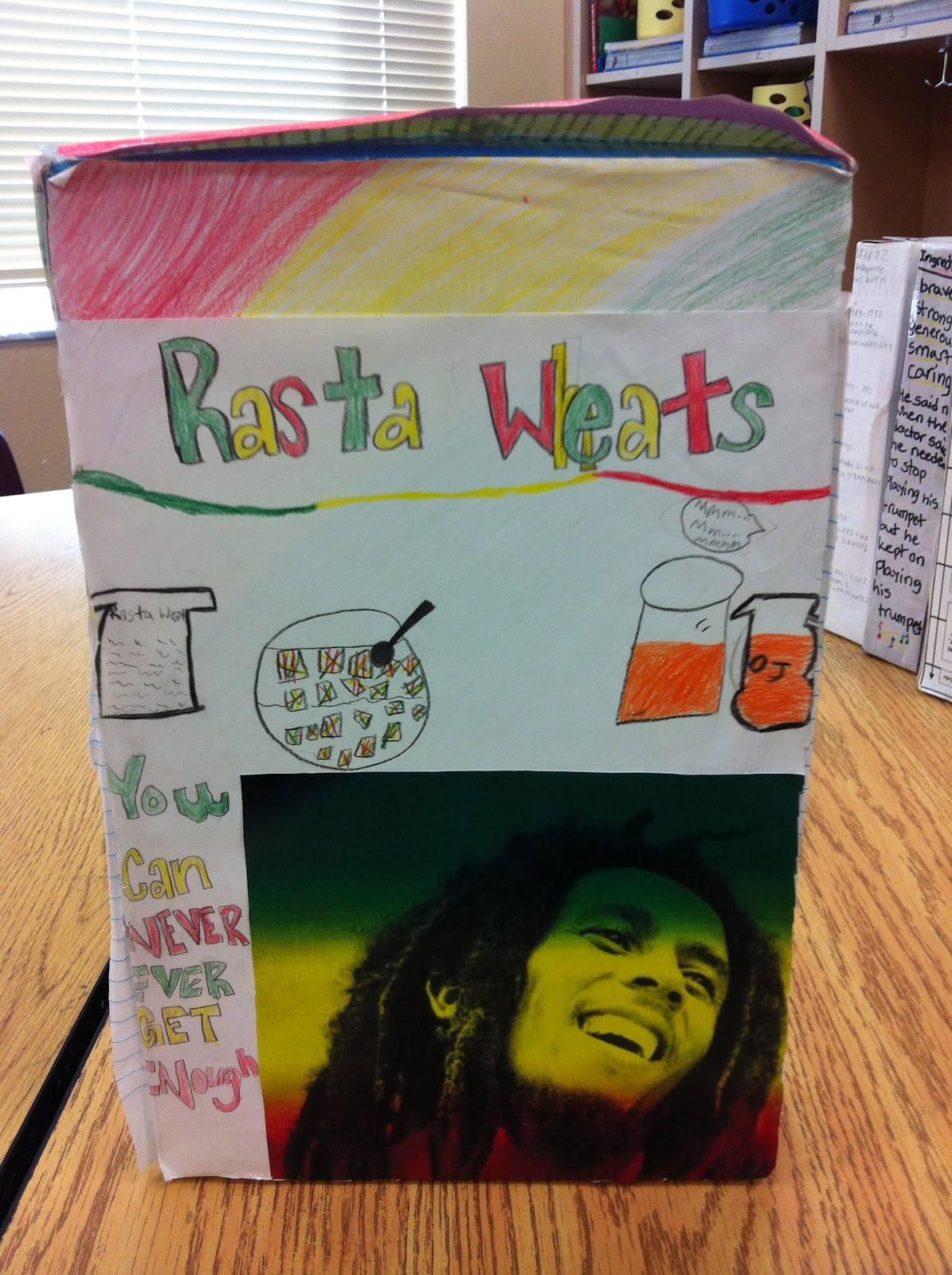 Simply Elementary Biography Cereal Box Project