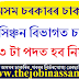 Irrigation Department, Assam Recruitment 2019: Apply Online For 643 Posts [Last Date Extended]