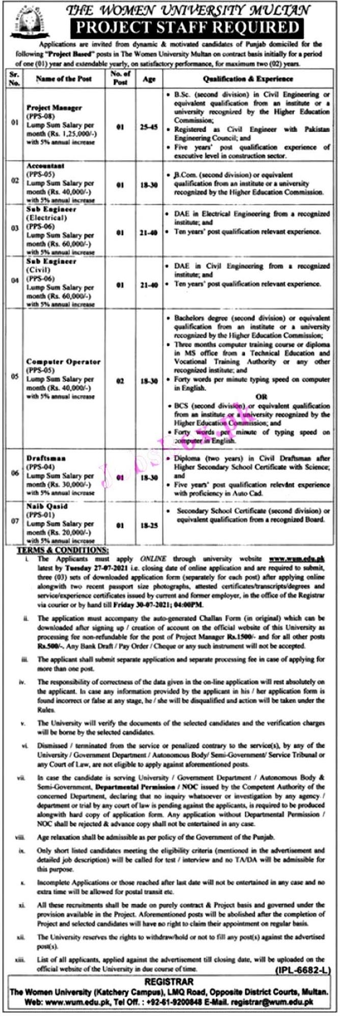 Latest Jobs in The Women University Multan WUM 2021