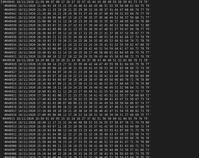 Crawl Data Keno - Vietlott from minhchinh dot com