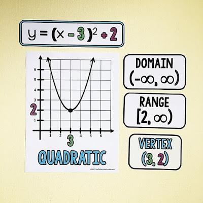 Graphing quadratics word wall image