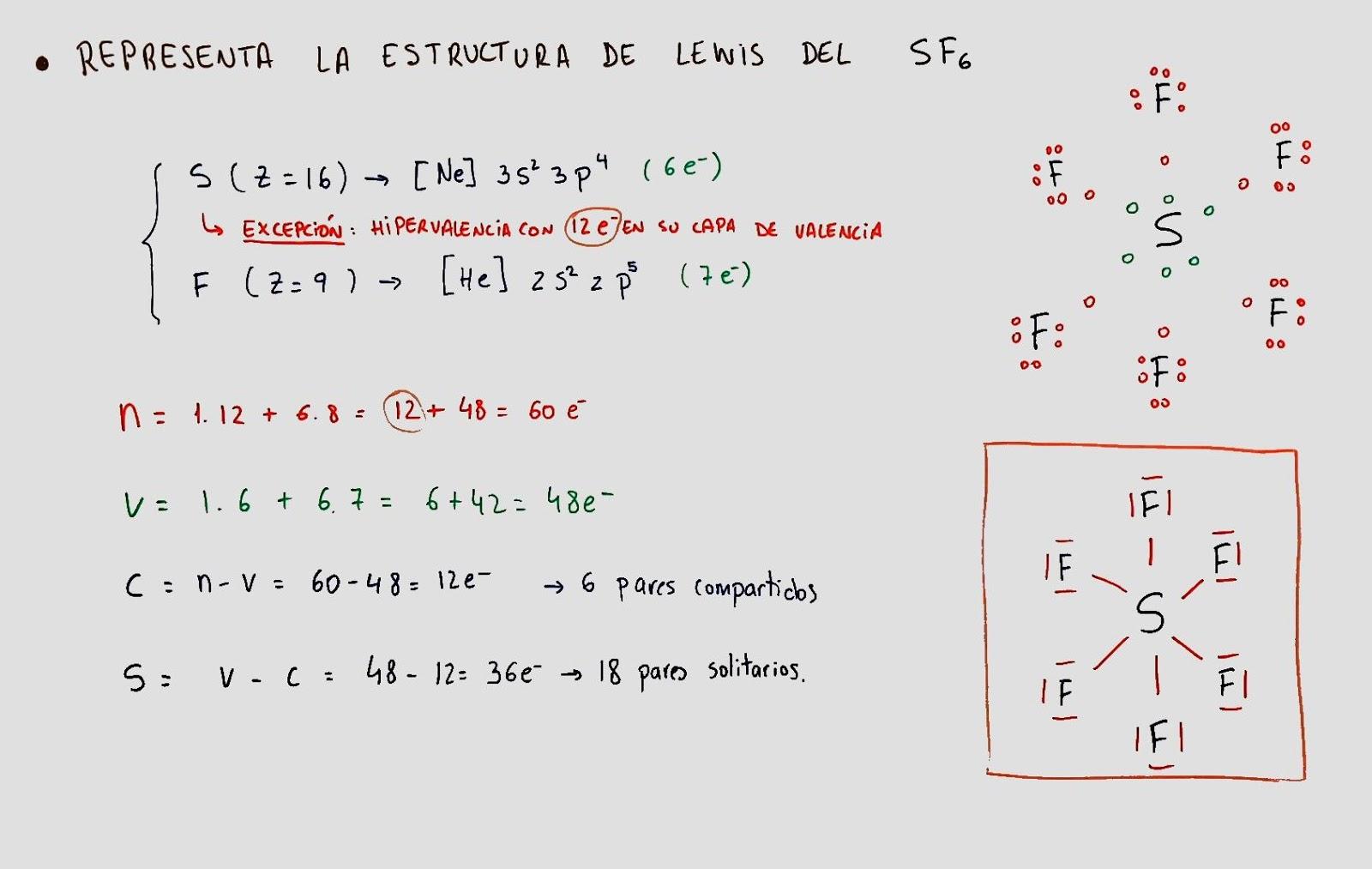 Física Y Química Eso Y Bachillerato Teoría De Lewis
