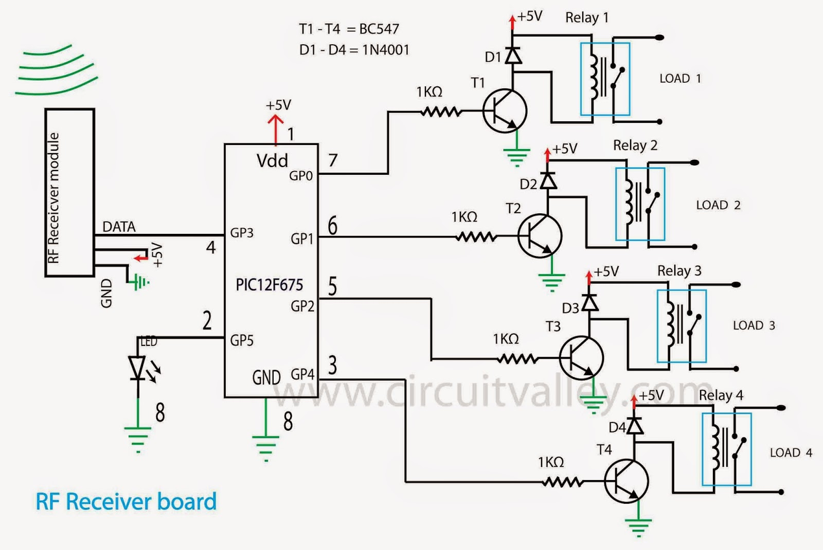 Control 4 channel Relay Board by using Low Cost Radio