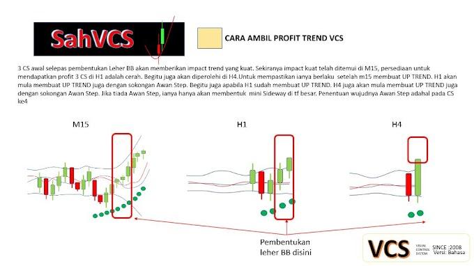 SahVCS menerangkan arah CS mengikut mid BB