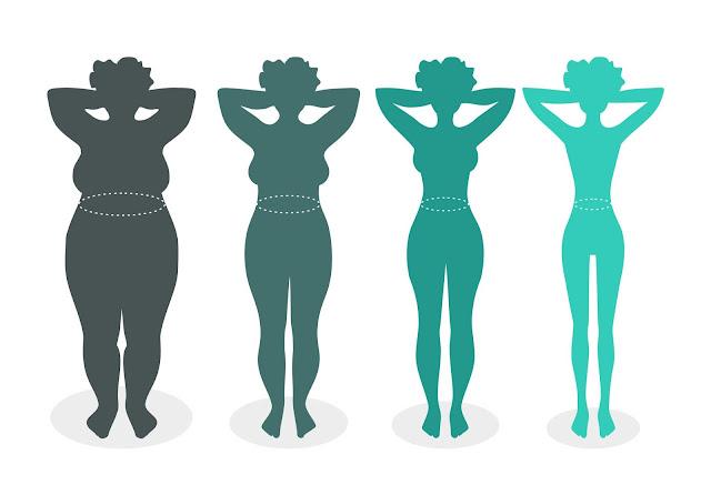 Jika Berat Badan kurang, lakukan : Tingkatkan konsumsi makanan (makan lebih banyak dari yang biasa) Makan teratur jika perlu makan dengan porsi kecil tapi sering Pilihlah makanan selingan yang padat kalori (misal : roti isi daging + jus alpukat) Hindari makan makanan yang terlalu gurih, terlalu asin dan terlalu manis, karena makanan ini dapat mengurangi nafsu makan. Tingkatkan konsumsi sayur dan buah. Terutama buah sebaiknya di jus. Sayur dan buah adalah sumber vitamin dan mineral alami yang sangat membantu proses penyerapan makanan di dalam tubuh. Selain itu vitamin dan mineral juga membantu meningkatkan nafsu makan. Jika Berat Badan berlebih, lakukan : Kurangi konsumsi makanan ( terutama makanan yang mengandung lemak tinggi) Makan teratur (jangan menghilangkan satu waktu makan, karena akan mengganggu proses metabolisme dalam tubuh) Pilihlah makanan selingan yang rendah kalori tapi mengenyangkan (misal: salad buah/ sayur) Tingkatkan kosnumsi sayur dan buah, sayur dan buah mempunyai serat yang tinggi sehingga akan memberikan rasa kenyang dengan kalori yang rendah. Hindari makanan yang di goreng/ menggunakan santan kental  Konsumsi makanan beraneka ragam, bergizi dan seimbang Olah raga teratur Tingkatkan Pola hidup sehat