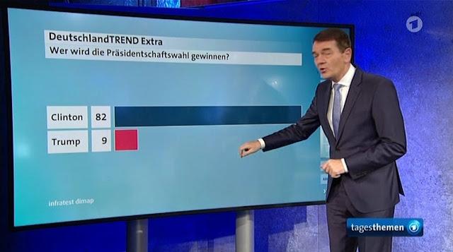 Немецкое телевидение о выборах в США