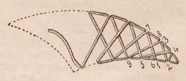 моссульский шов