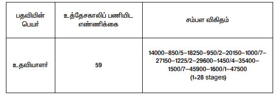 Viluppuram Cooperative Bank Jobs 2020 - 108 Assistant