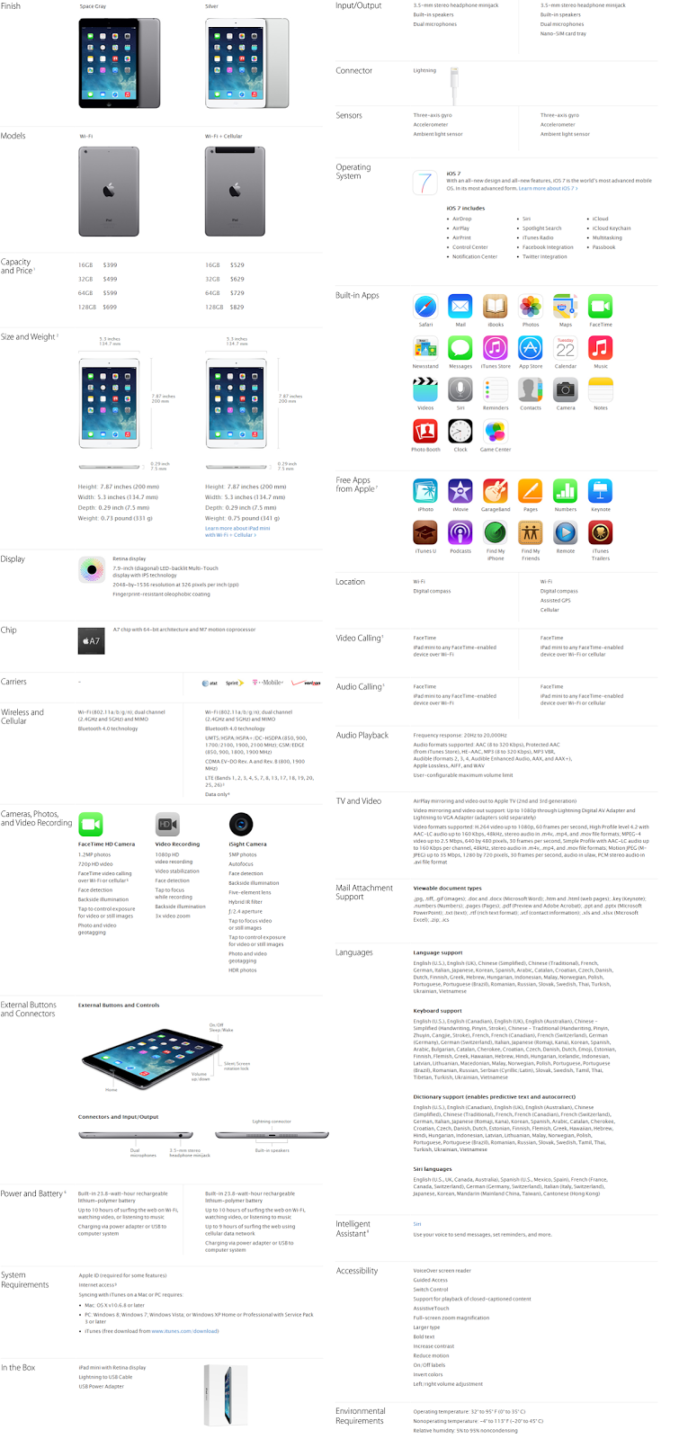 Apple iPad Mini 2 Retina Display Specs and Features