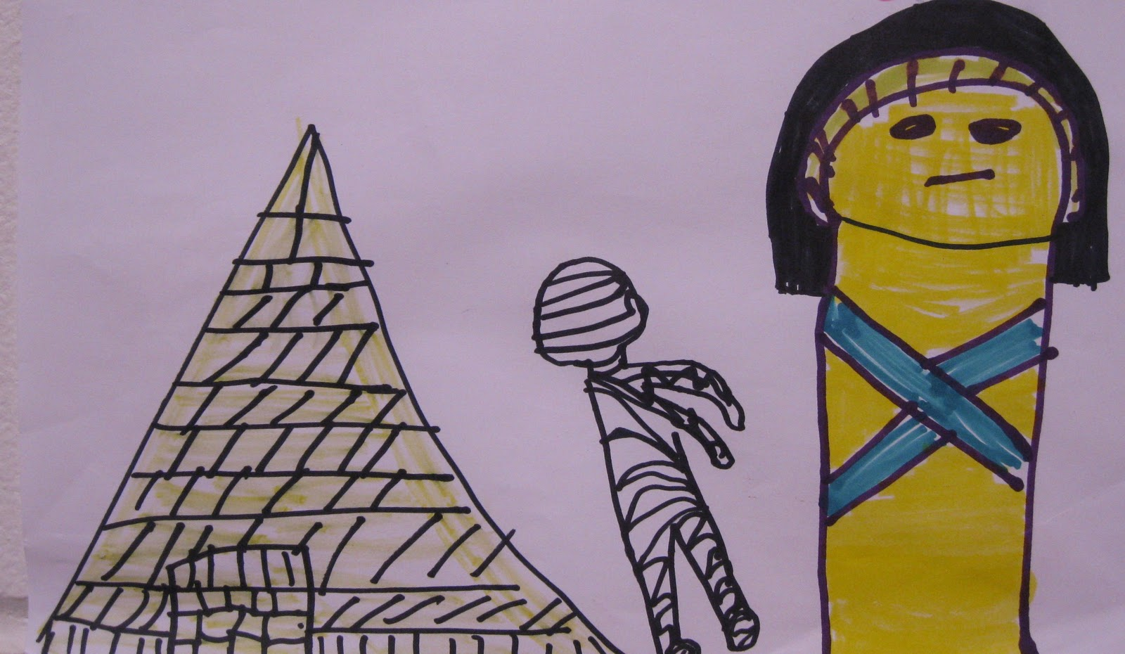 A closer look at mummification