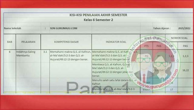 Kisi-Kisi UAS PAI Kelas 6 Semester 2 K13 Revisi