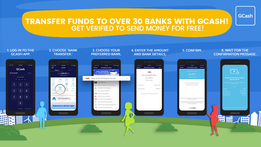 Byahe at Gimik: GCash Fund Transfer in Minutes for Free