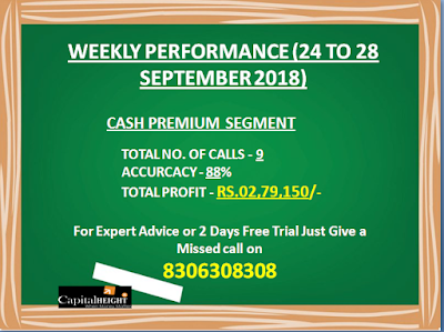 Cash Premium Calls by CapitalHeight