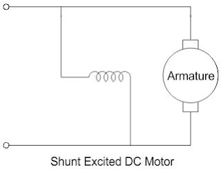 Shunt Motor in Hindi