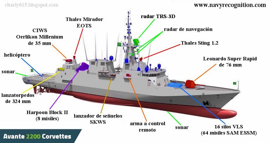 Armada de Arabia Saudita Arabia%2Bsaud%25C3%25AD%2Bavante%2B2200