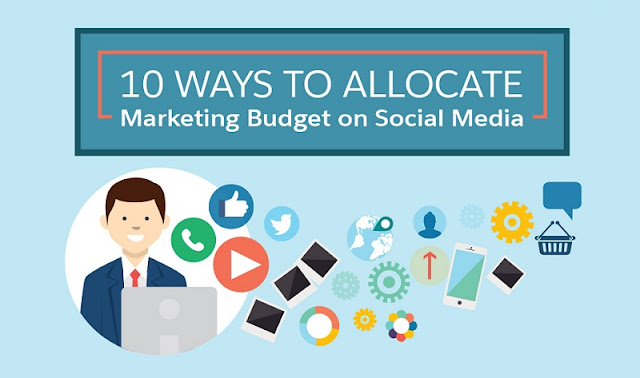 10 Ways To Allocate Marketing Budget On Social Media - infographic