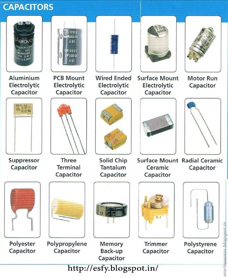 how do resistors work diagram types of capacitors esfy