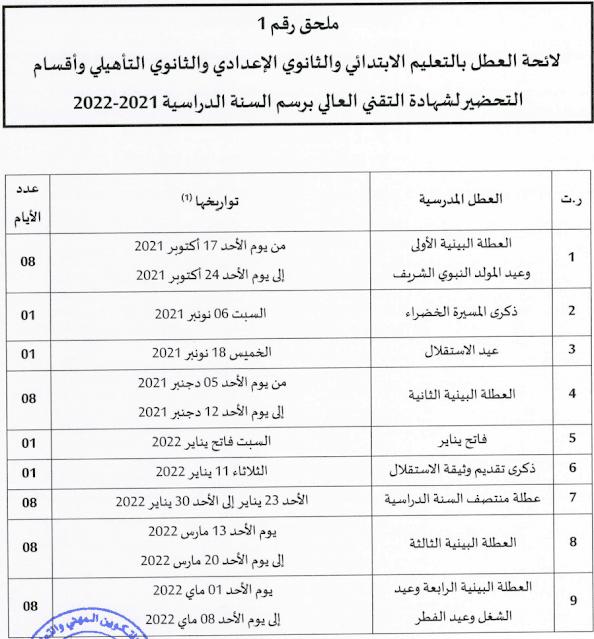 تحميل لائحة العطل المدرسية 2021-2022 بالمغرب