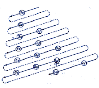 Aafbau Principle Diagram