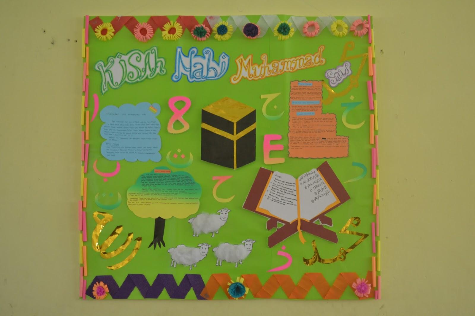 Hiasan Dinding Kelas Smp Yang Kreatif