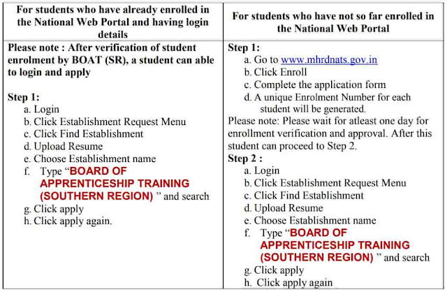 tnstc-apprentice-trainee-how-to-apply.