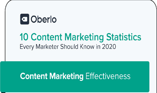 10 Content Marketing Statistics Every Marketer Should Know in 2020 #infographic