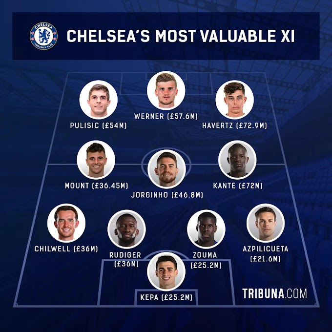 After Chelsea vs Brighton clash, let's take a look at the Blues most valuable XI and their worth