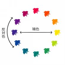 反対色の例
