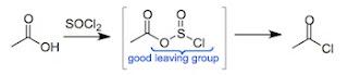 Reaction%2Bof%2Ba%2Bcarboxylic%2Bacid%2Bto%2Bform%2Ban%2Bacyl%2Bchloride%2B.jpg
