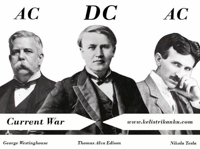 perang arus Current war Nikola Tesla