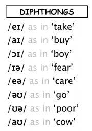 how to write chook oo in ipa