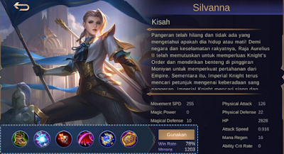 Kisah Hero Silvanna Serta Kombinasi Gear Dan Fungsinya Ala Top Global Jess No Limit
