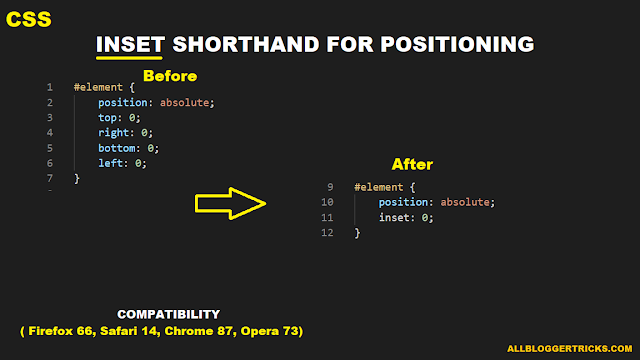 CSS Shorthand Inset Property Use Case For Positioning