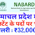 NABARD Recruitment for the posts of Development Assistant