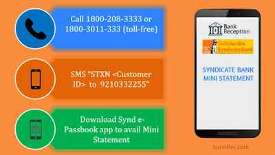 Syndicate bank customer care