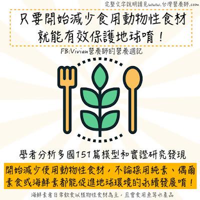 台灣營養師Vivian【食事趨勢】永續飲食真的能改善氣候變遷嗎?看看科學證據怎麼說!