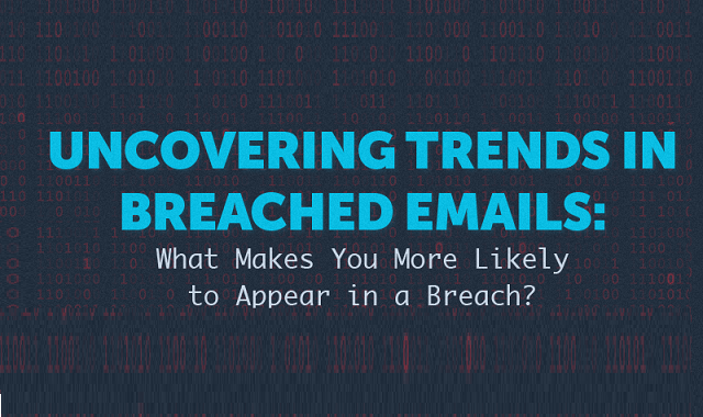 Email breaching trends