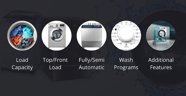 Buying Guide - Best Washing Machine in India
