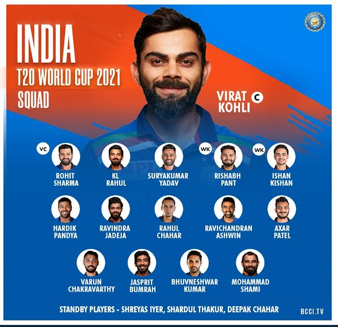 World Cup 2021 T20 India Squad Announcement :MS Dhoni to be team's mentor
